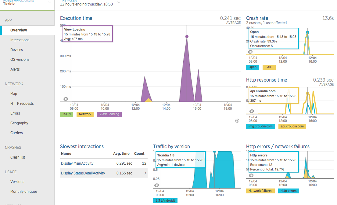 NewRelic_03_monitoring