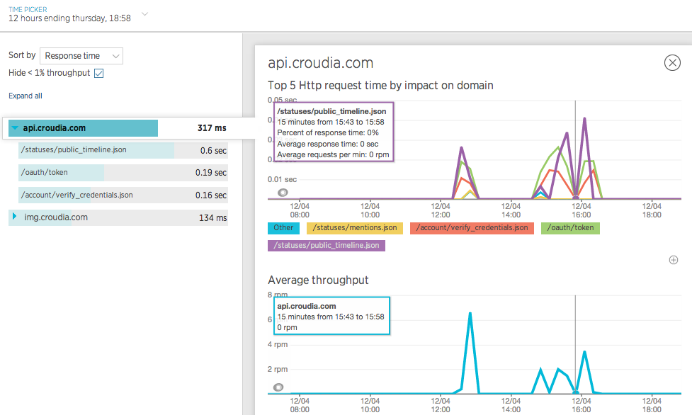 NewRelic_05_monitoring_net